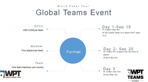 WPT TEAM EVENTS