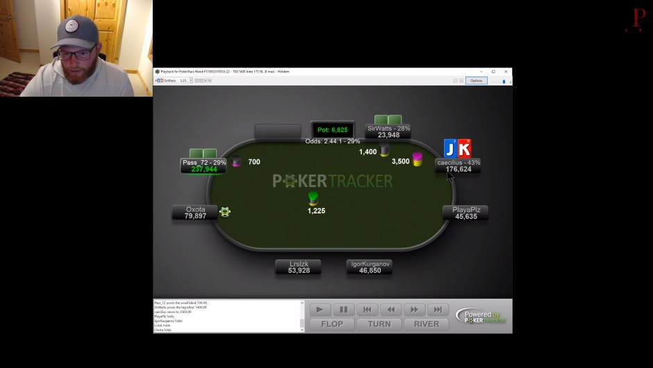 WPT Play en Explain WCOOP 25K